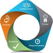 نرم افزار برنامه ریزی منابع سازمان