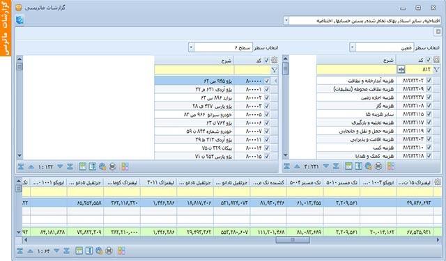 گزارشات ماتریسی | نرم افزار حسابداری مالی آرین سیستم