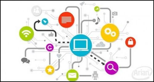 پیاده سازی موفقیت آمیز نرم افزار ArianERP | آرین سیستم