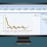 انتخاب بهترین نرم افزار حسابداری مالی | آرین سیستم