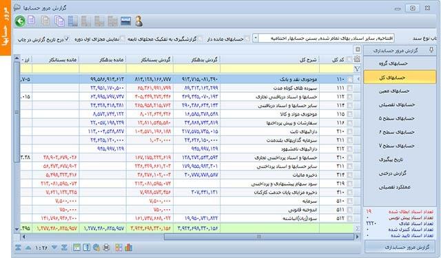 گزارش مرور حسابها | نرم افزار حسابداری مالی آرین سیستم