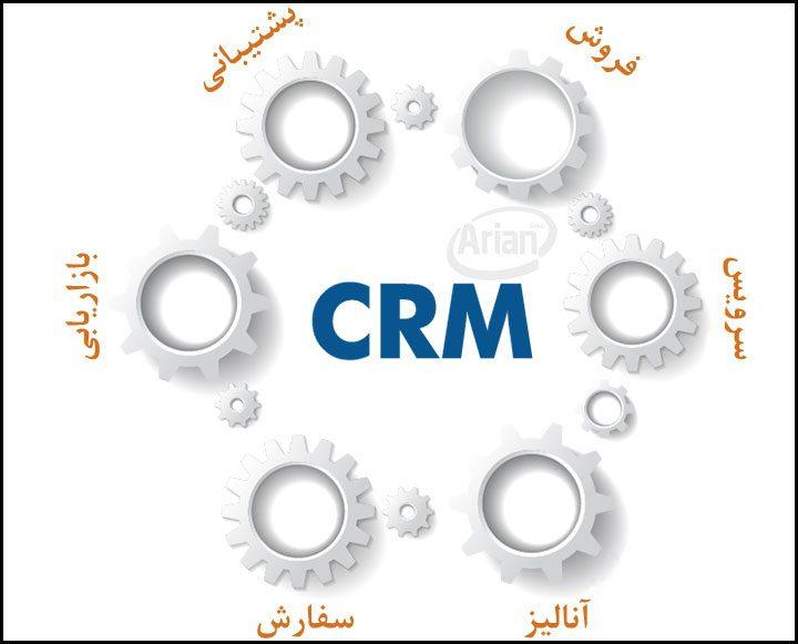 نرم افزار CRM | آرین سیستم