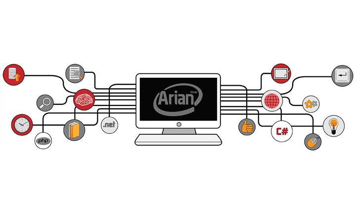 نرم افزار های یکپارچه آرین سیستم