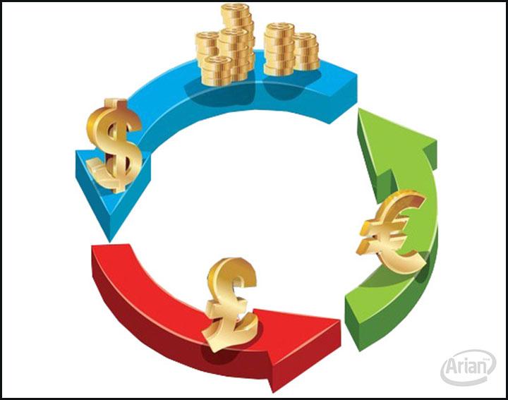 نرم افزار حسابداری ارزی رایگان و نرخ ارز | آرین سیستم
