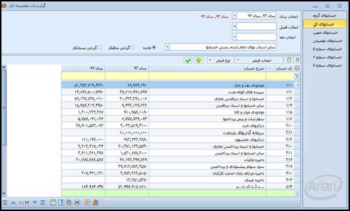 نرم افزار حسابداری مالی کارآمد | آرین سیستم