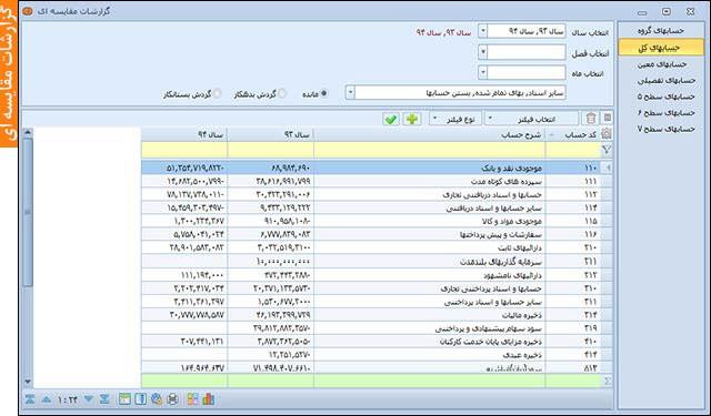 گزارشات مقایسه ای | نرم افزار حسابداری مالی آرین سیستم
