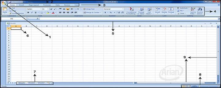 محیط نرم افزار اکسل | آرین سیستم
