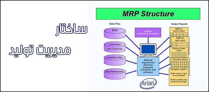 ساختار مدیریت تولید | آرین سیستم