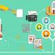 نرم افزار اتوماسیون اداری چیست | آرین سیستم