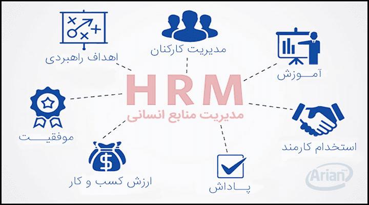 نرم افزار منابع انسانی | آرین سیستم