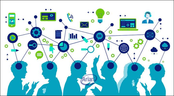 سیستم ارتباط با مشتری crm| آرین سیستم